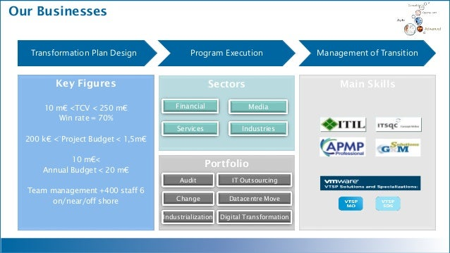 ADOC Technologies For The Dummies 2