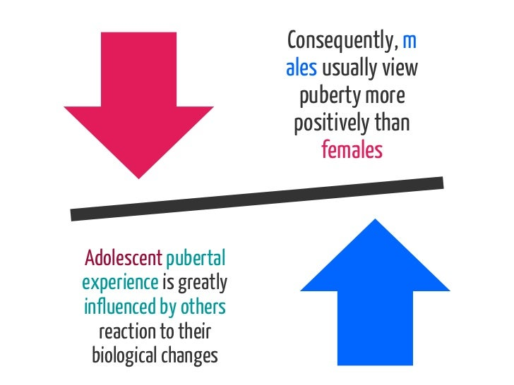 Consequently, m                        ales usually view                          puberty more                         pos...