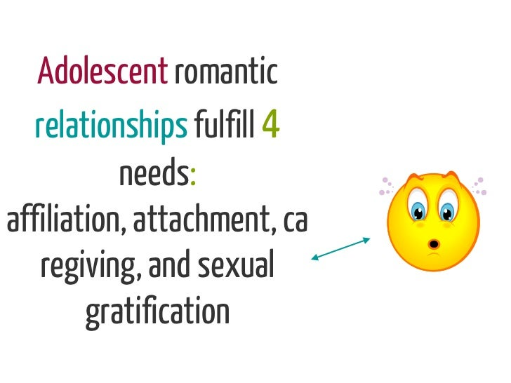 Adolescent romantic  relationships fulfill 4           needs:affiliation, attachment, ca   regiving, and sexual        gra...