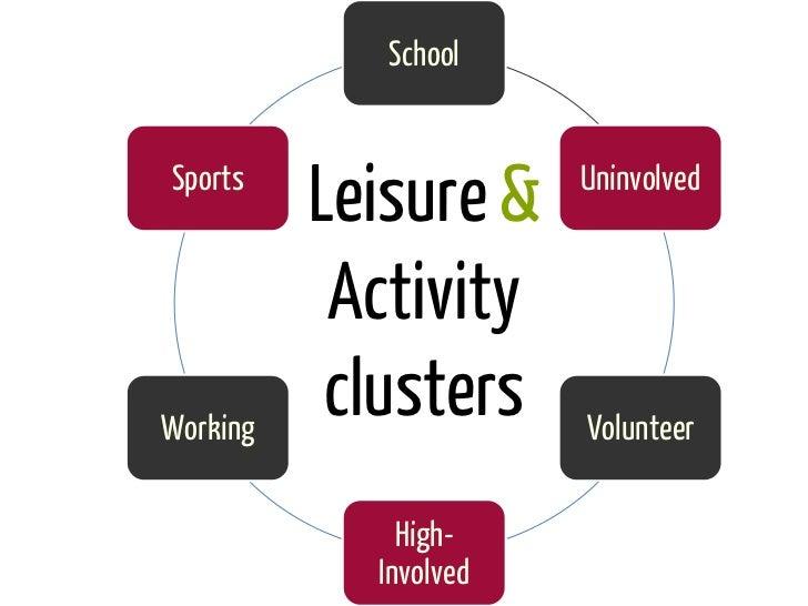 SchoolSports          Leisure &    Uninvolved           ActivityWorking           clusters    Volunteer              High-...