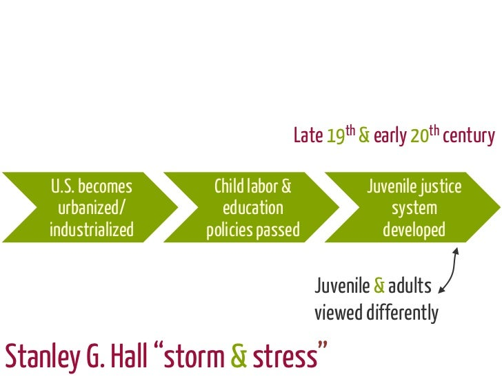 Late 19th & early 20th century    U.S. becomes      Child labor &           Juvenile justice      urbanized/       educati...