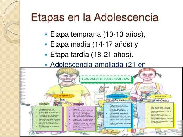 CARÁCTERISTICAS FEMENINAS EDAD DE LA PRIMERAAPARICIÓNCrecimiento de los senos 8-13Crecimiento del vello púbico 8-14Crecimi...