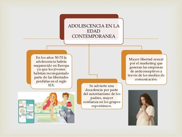 Adolescencia y sus caracteristicas for Caracteristicas de la contemporanea