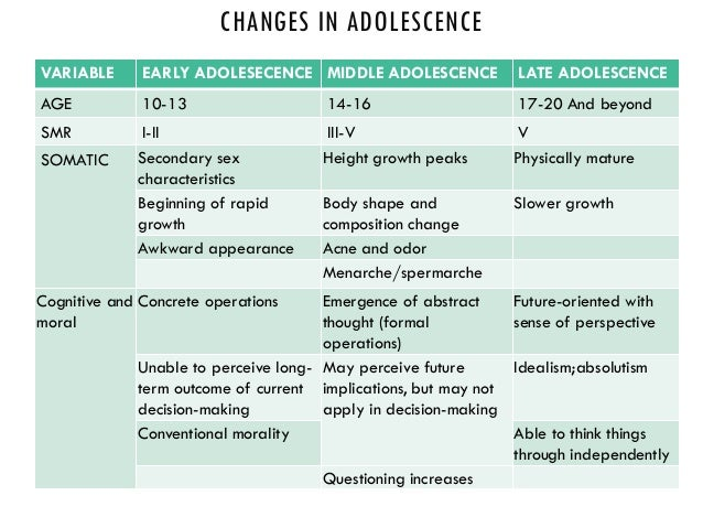 development during early adolescence paper Mutualistic coupling between vocabulary and reasoning supports cognitive development during late adolescence and early adulthood.