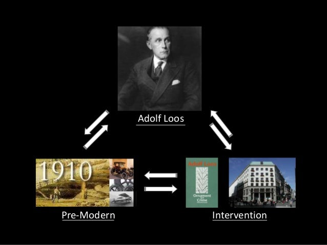 the life and modern views on architecture by adolf loos Adolf loos (1870-1933), an  adolf loos is often called the father of modern architecture  loos's essays touched on all aspects concerning modem life in vienna.