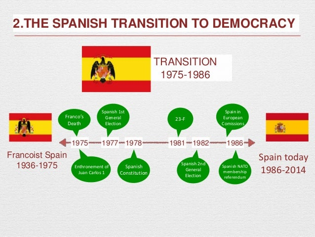 A User's Guide to Democratic Transitions
