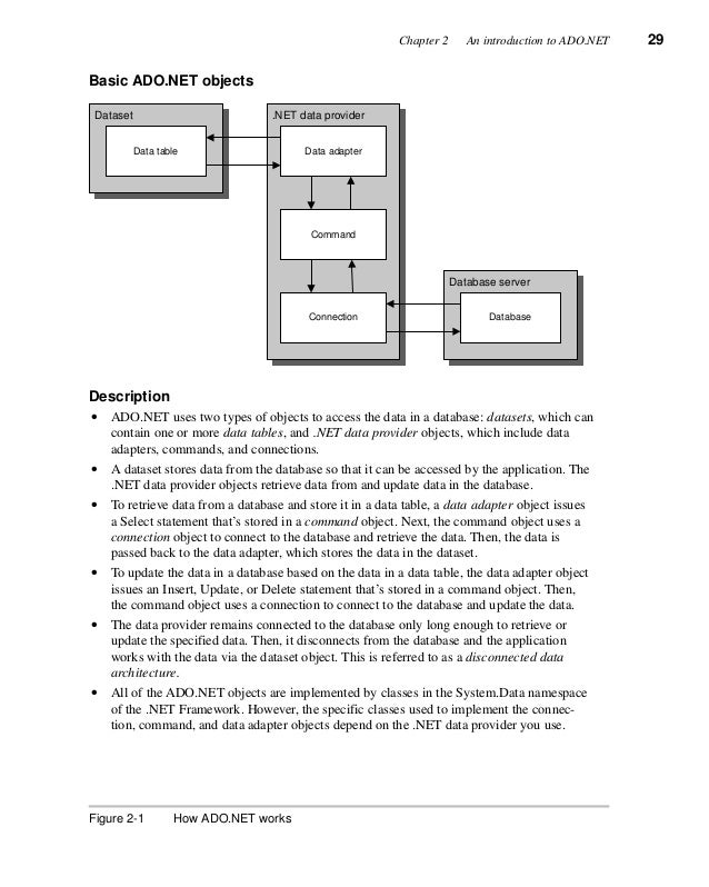 ADO Introduction - W3Schools