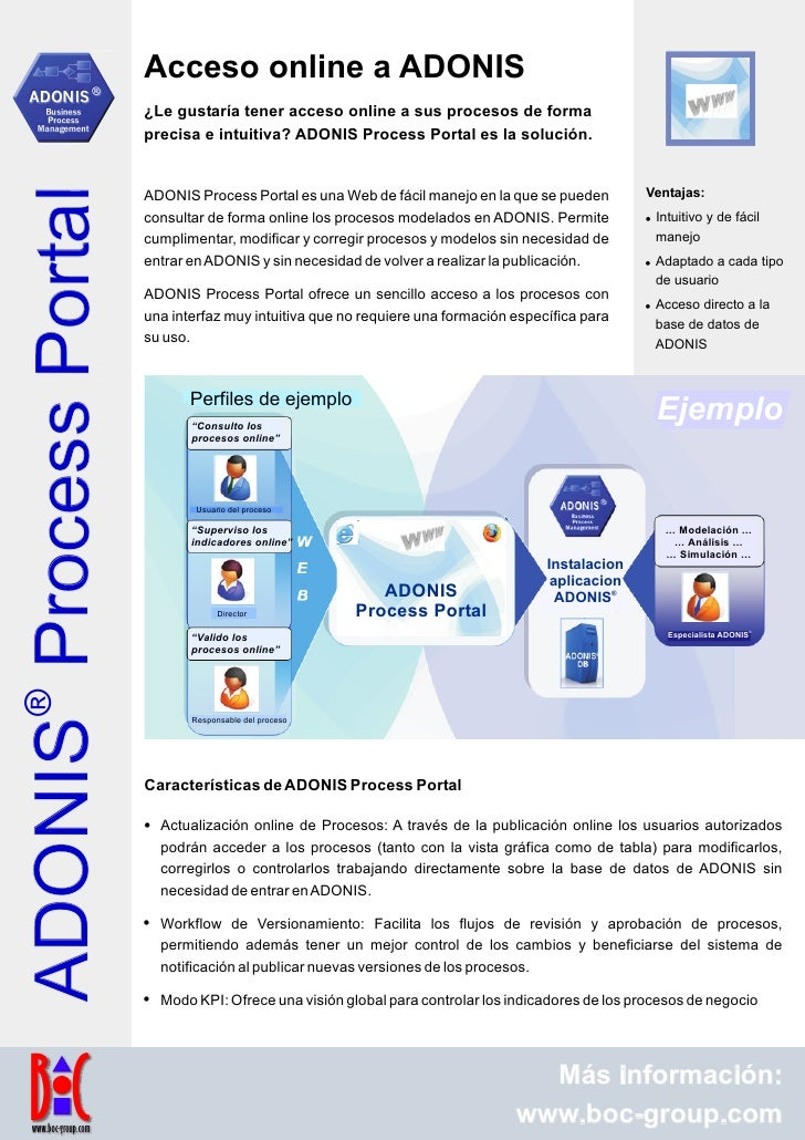 Acceso online a ADONIS                         ¿Le gustaría tener acceso online a sus procesos de forma                   ...