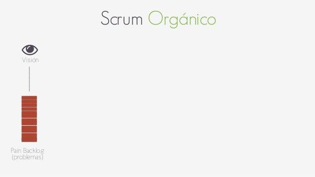 Scrum Orgánico  *  Visión  Pain Backlog  (problemas)