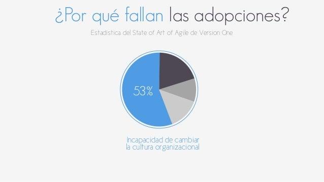 ¿Por qué fallan las adopciones?  Estadística del State of Art of Agile de Version One  53%  Incapacidad de cambiar  la cul...