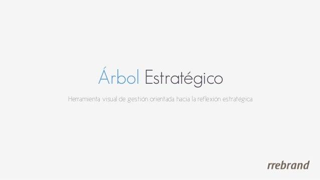 Árbol Estratégico  Herramienta visual de gestión orientada hacia la reflexión estratégica