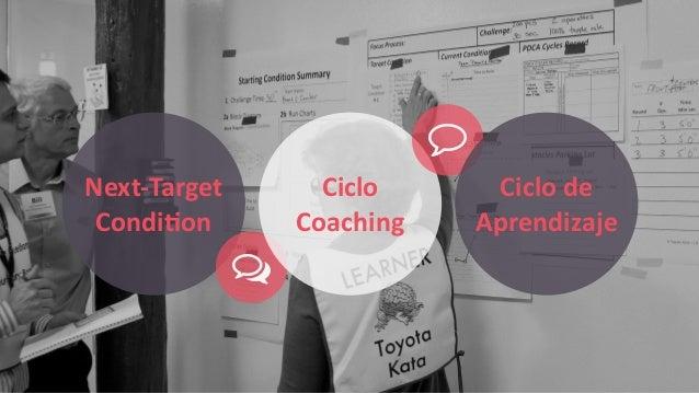 "Next-‐Target  Condi<on  ""  Ciclo  Coaching  0  Ciclo  de  Aprendizaje"