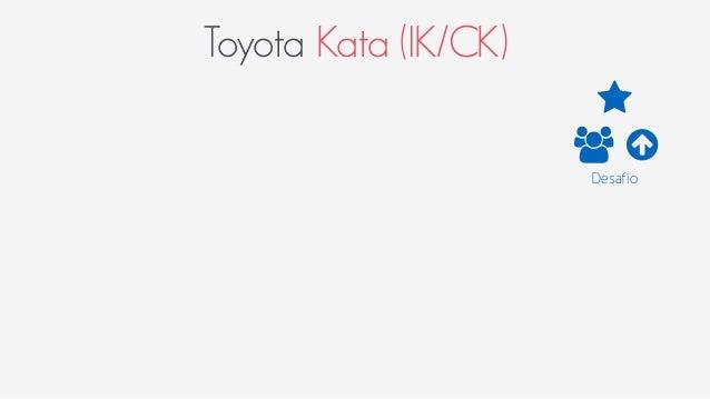 Toyota Kata (IK/CK)  ⋆  +  ○  Desafío