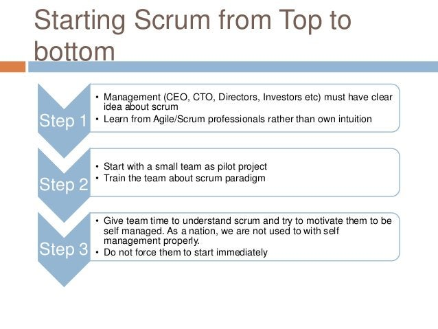 Starting Scrum from Top to bottom Step 1 • Management (CEO, CTO, Directors, Investors etc) must have clear idea about scru...