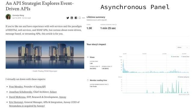 Asynchronous Panel