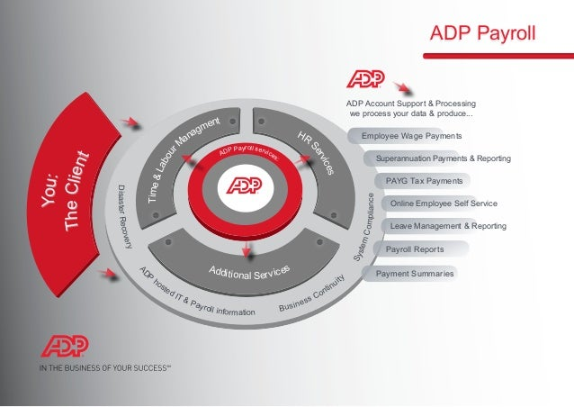 ADP PayrollADP PayrollADP Account Support & Processingwe process your data & produce...Employee Wage PaymentsSuperannuatio...