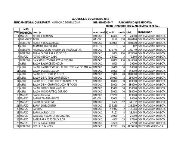 ADQUISICION DE SERVICIOS 2013ENTIDAD ESTATAL QUE REPORTA: MUNICIPIO DE HELICONIA           NIT: 890982494-7      FUNCIONAR...