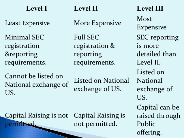  Capital   can be raised by placing Depositary Receipts with large institutional investors. Do   not have to conform ful...