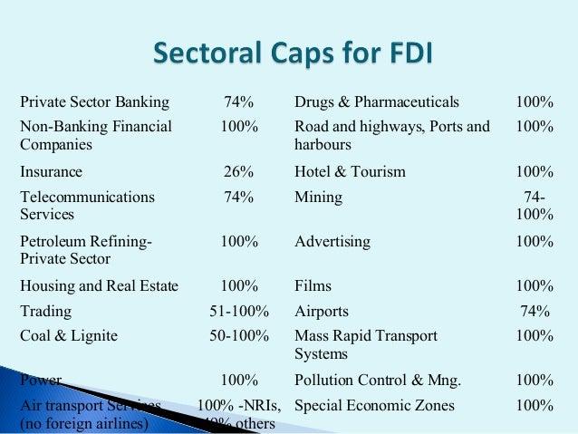Advanced Financial Management   20