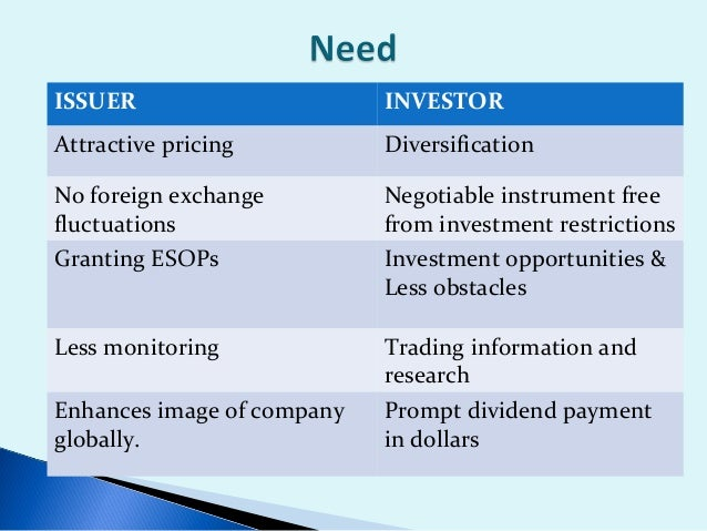 ISSUER                      INVESTORAttractive pricing          DiversificationNo foreign exchange         Negotiable inst...