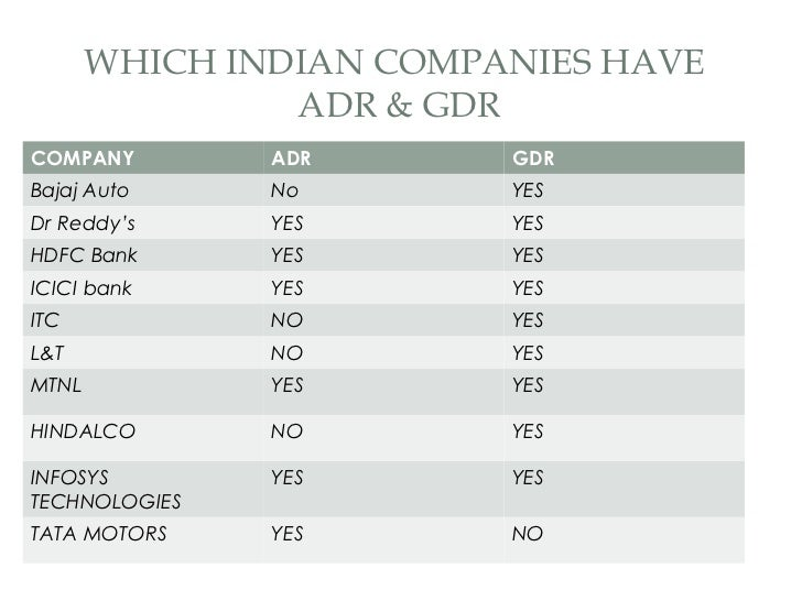 adr gdr in india Although only select foreign companies trade as adrs, this  here are the most  popular companies in india, which trade as adrs in the us.