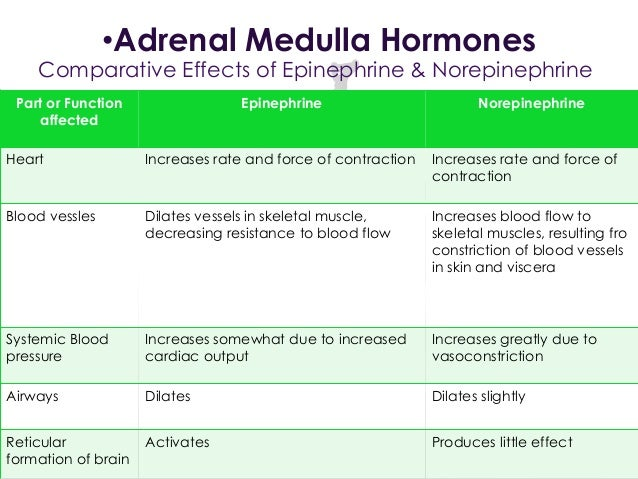 steroids effects on heart