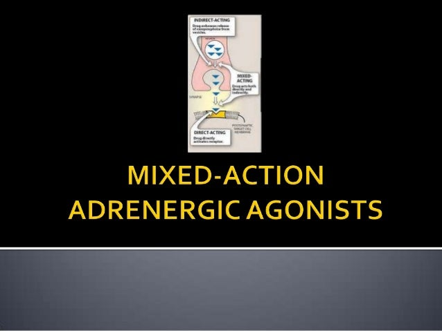 Summary: ADRENERGIC AGONISTS.