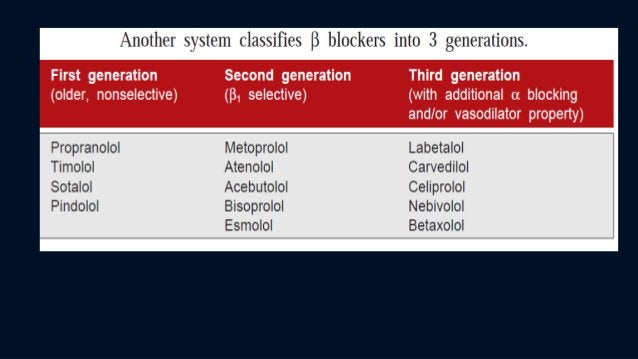 Beta-Blockers with Intrinsic Sympathomimetic Activity (ISA) The drugs can be remembered as: •These drugs are partial agoni...