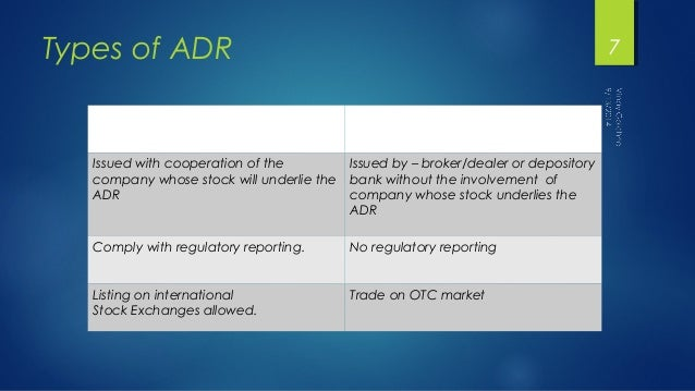 Types of ADR  SPONSORED ADR UNSPONSORED ADR  Issued with cooperation of the  company whose stock will underlie the  ADR  I...