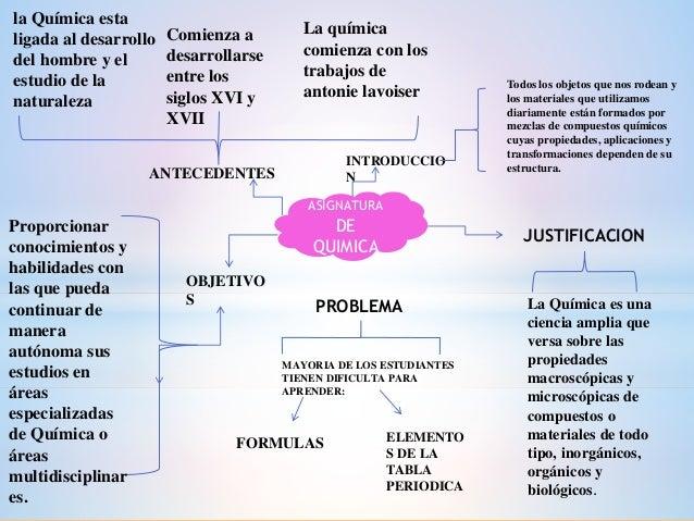 Adriana problema justificacion introduccio nantecedentes objetivo s asignatura de quimica proporcionar conocimientos y habilidades urtaz Choice Image
