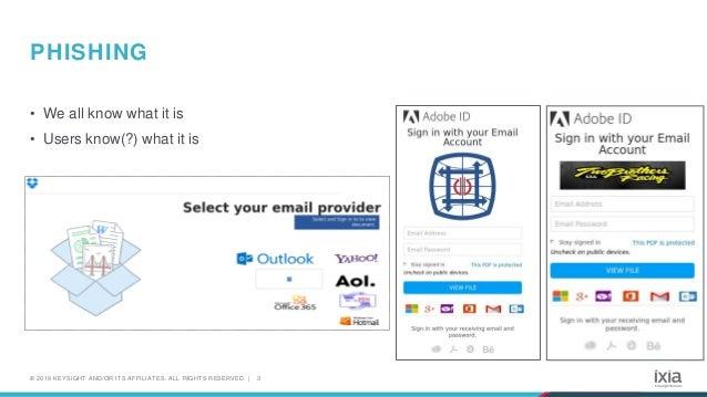 Applying Fuzzy Hashing to Phishing Page Identification Slide 3