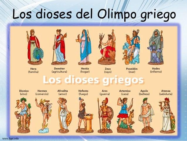 Various - Latinos In Da House