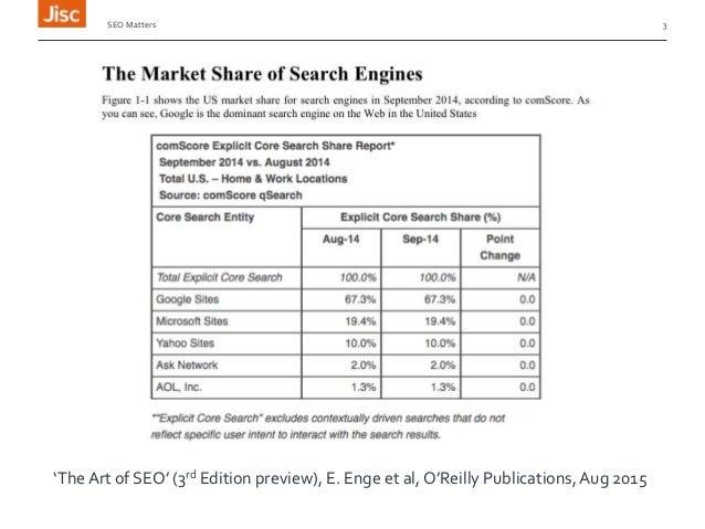SEO Matters Slide 3