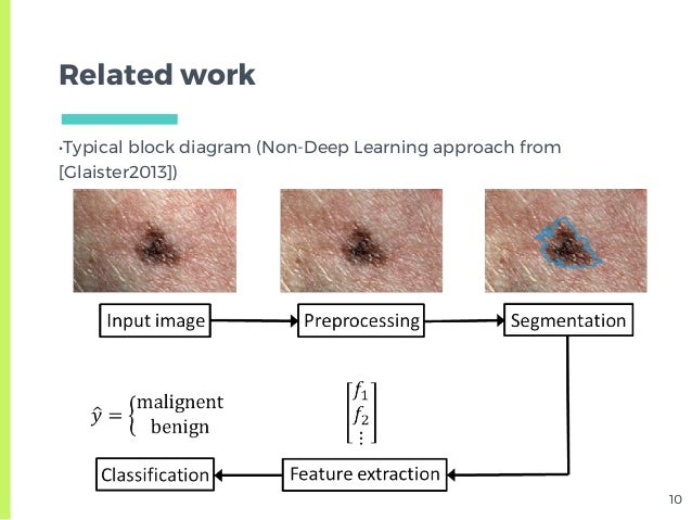 Skin Lesion Detection from Dermoscopic Images using