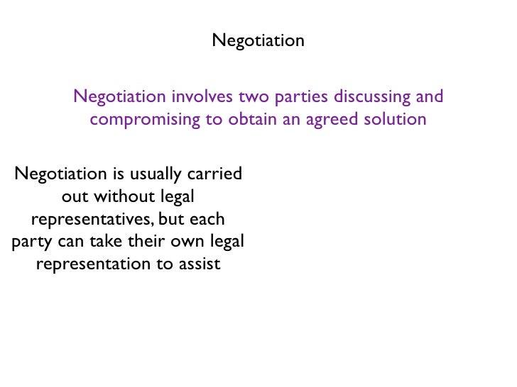 alternative dispute resolution methods Considering other methods of dispute resolution (such as alternative dispute resolution processes like mediation) before commencing legal proceedings.