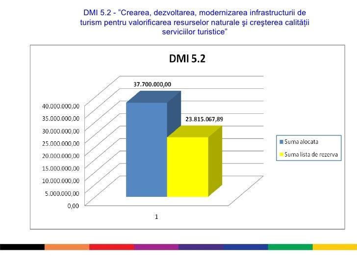 """DMI 5.2 - """"Crearea, dezvoltarea, modernizarea infrastructurii de turism pentru valorificarea resurselor naturale şi creşte..."""