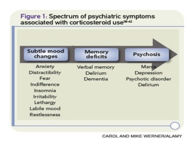 steroid induced psychosis management