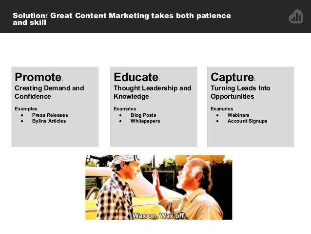 Solution: Great Content Marketing takes both patience and skill Promote: Creating Demand and Confidence Examples ● Press R...