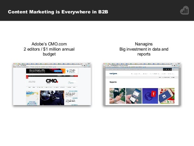 Content Marketing is Everywhere in B2B Adobe's CMO.com 2 editors / $1 million annual budget Nanagins Big investment in dat...