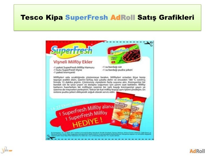 Tesco Kipa AdRoll SuperFresh Kampanya Satış Grafikleri    Tesco Kipa SuperFresh AdRoll Satış Grafikleri