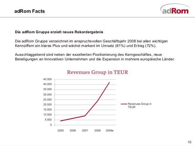 Wunderbar Monatliche Marketing Berichtvorlage Galerie - Beispiel ...