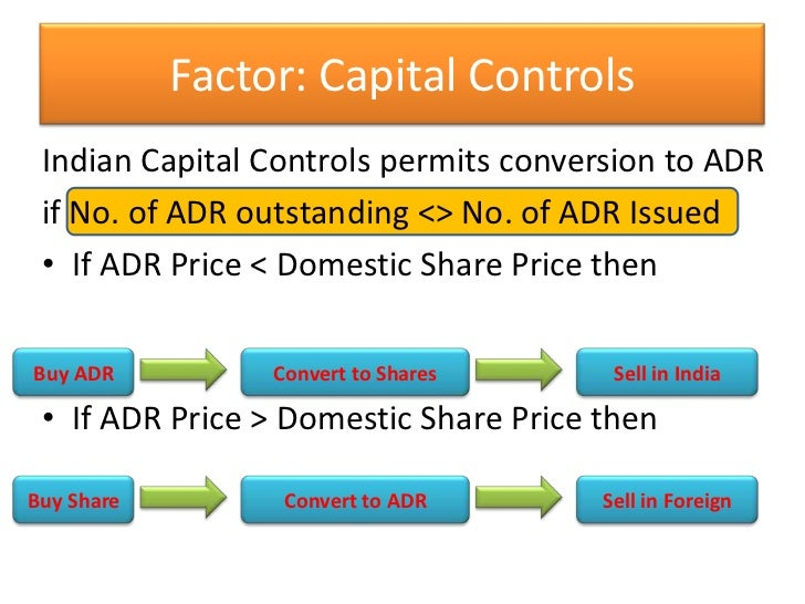 an essay on adr arbitrage project For the purposes of making justice work project 3, adr is defined as a method  of  the most common forms of adr are evaluated: mediation, arbitration,   that to do so might be an infringement of the right to a fair trial under article six of .