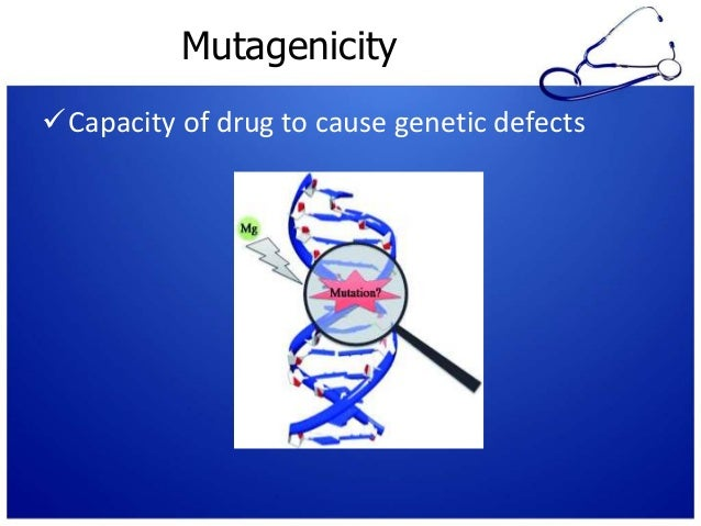 Carcinogenicity Capacity of drug to cause cancer