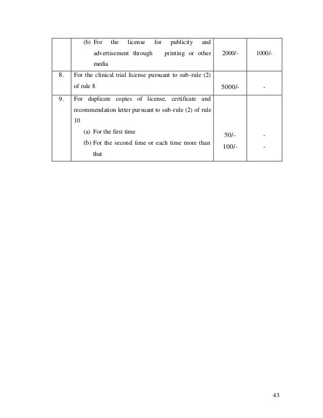 43 (b) For the license for publicity and advertisement through printing or other media 2000/- 1000/- 8. For the clinical t...