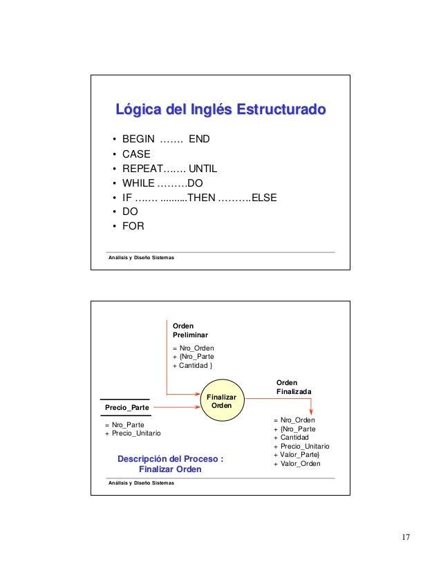 Diagrama de flujo de datos not equal toanlisis y diseo sistemas 16 17 lgica del ingls estructurado ccuart Gallery