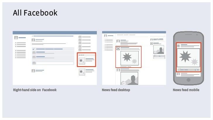 All Facebook                              SponsoredRight-hand side on Facebook               News feed desktop   News feed...