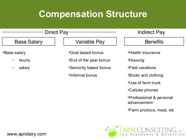 compensation structure and pg Of meetings with institutional shareholders and conducted a webcast available to all shareholders to explain the company's executive compensation programs and answer questions.