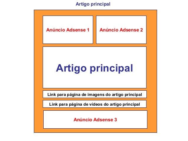 Anúncio Adsense 1Artigo principalLink para página de imagens do artigo principalLink para página de vídeos do artigo princ...