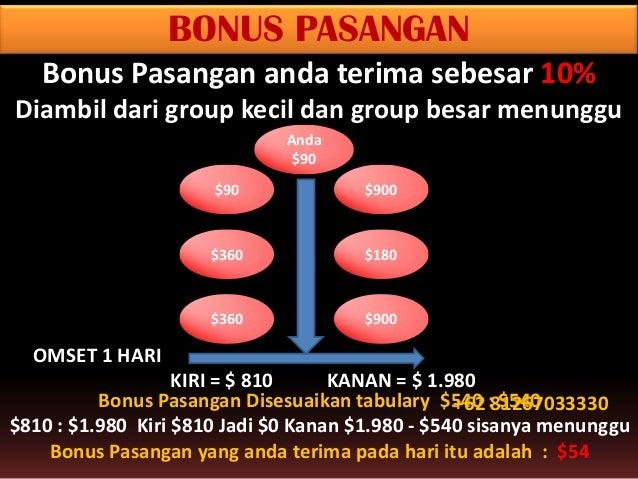 TABULARY BINARY PAKET $90 - $180  PAKET $360 - $ 900  $90 : $90  $90 : $90  $180 : $180  $180 : $180  $270 : $270  $270 : ...
