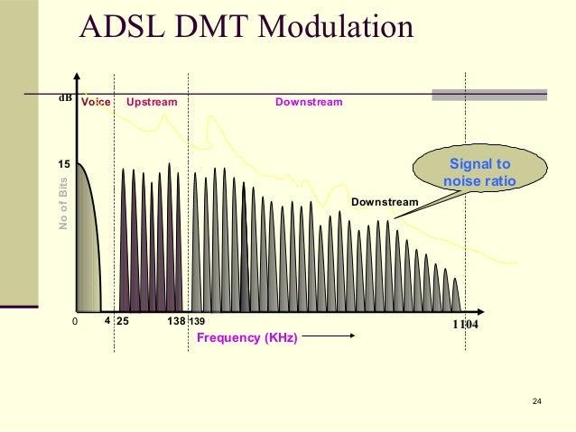 adsl-adsl2-adsl2-etc-24-638.jpg?cb=1404792953